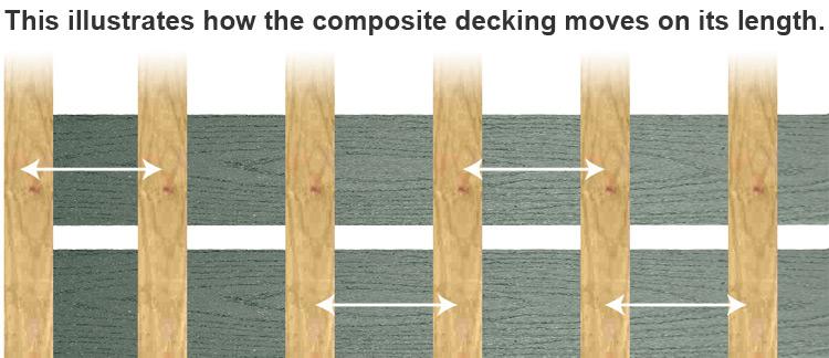 Composite Deck Clip Art